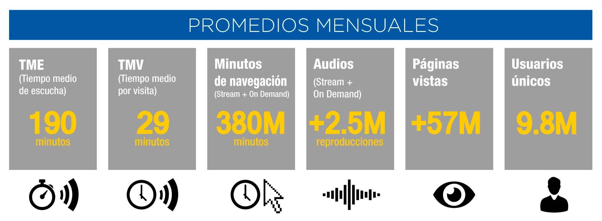 Mediciones Mediakit